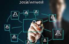 Il motore di ricerca Graph Search e la comunicazione aziendale su Facebook